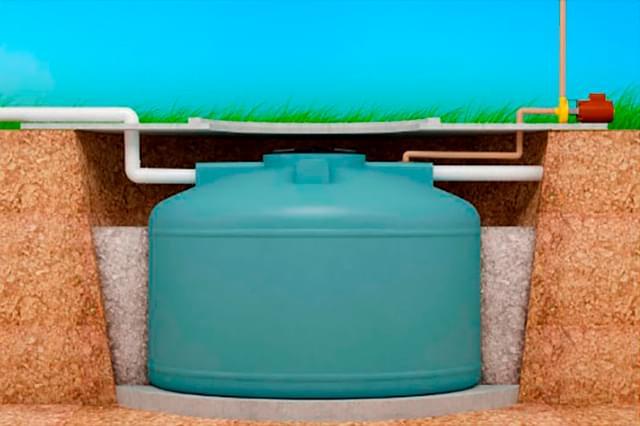 Captação de Água da Chuva Através da Cisterna
